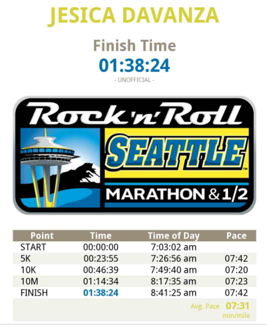 Rock 'n' Roll Seattle Half Marathon race recap on runladylike.com